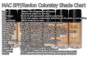 La mejor lista de base de maquillaje studio face and b para comprar – Los más solicitados