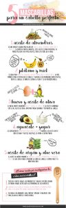Listado de mascarillas buenas para el cabello para comprar Online