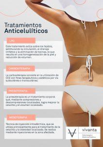 Recopilación de tratamientos esteticos anticeluliticos para comprar on-line