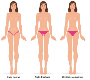 Ya puedes comprar Online los depilacion parte intima mujer