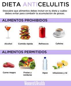 La mejor lista de dieta anticelulitis rapida para comprar Online