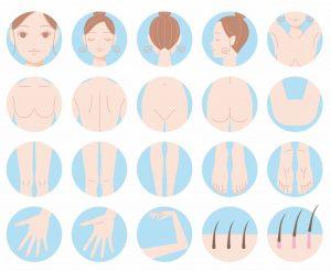 Opiniones y reviews de depilacion completa mujer para comprar on-line – Los Treinta preferidos