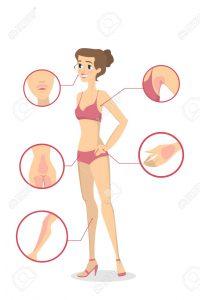Reviews de zonas depilacion mujer para comprar