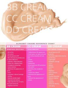 Catálogo para comprar on-line bb cream cc cream dd cream