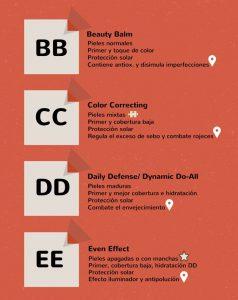 La mejor selección de bb cream o cc cream piel grasa para comprar online – Los preferidos