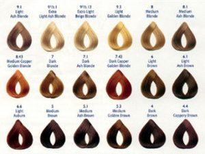 Opiniones y reviews de tinte para cabello para comprar por Internet